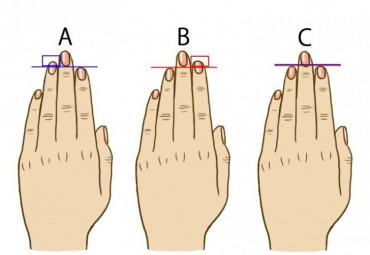 Ha a gyűrűsujjad hosszabb a mutatóujjadnál, a következőt jelenti..