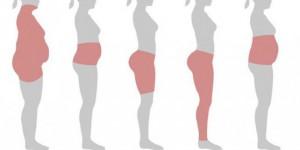 Hova szaladnak fel a kilók leginkább? – Mit árul el rólad, hogy hova hízol?