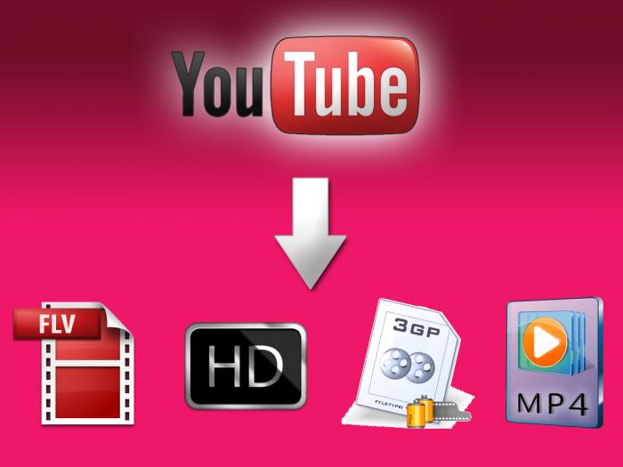 Ilyen egyszerű manapság a Youtube letöltés